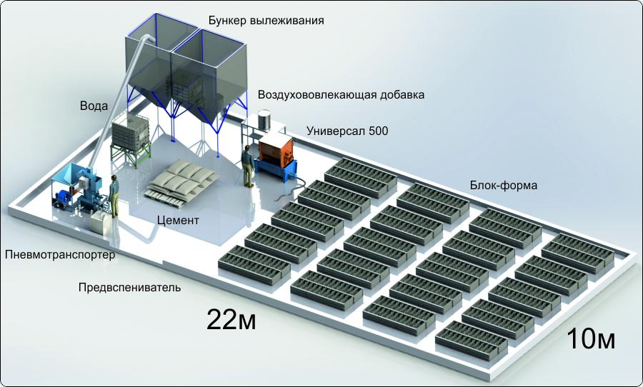 Мини завод «ЗП-УНИВЕРСАЛ-500»